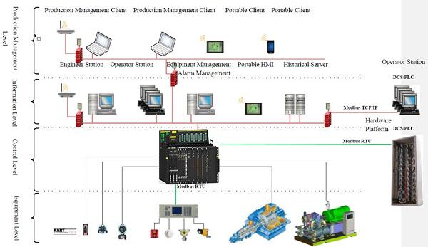 _TSxPlus_Beijing consen Technology Co , Ltd